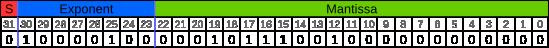 Result of decimal to binary conversion