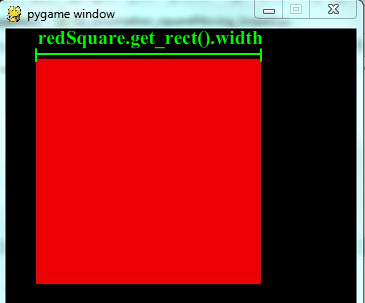 how to put image on screen in pygame