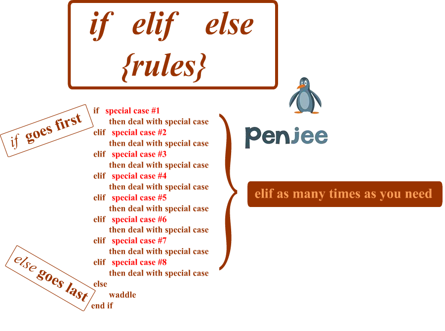 Elif Rules in Python
