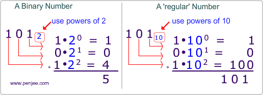 binary-vs-decimal-number-with-work