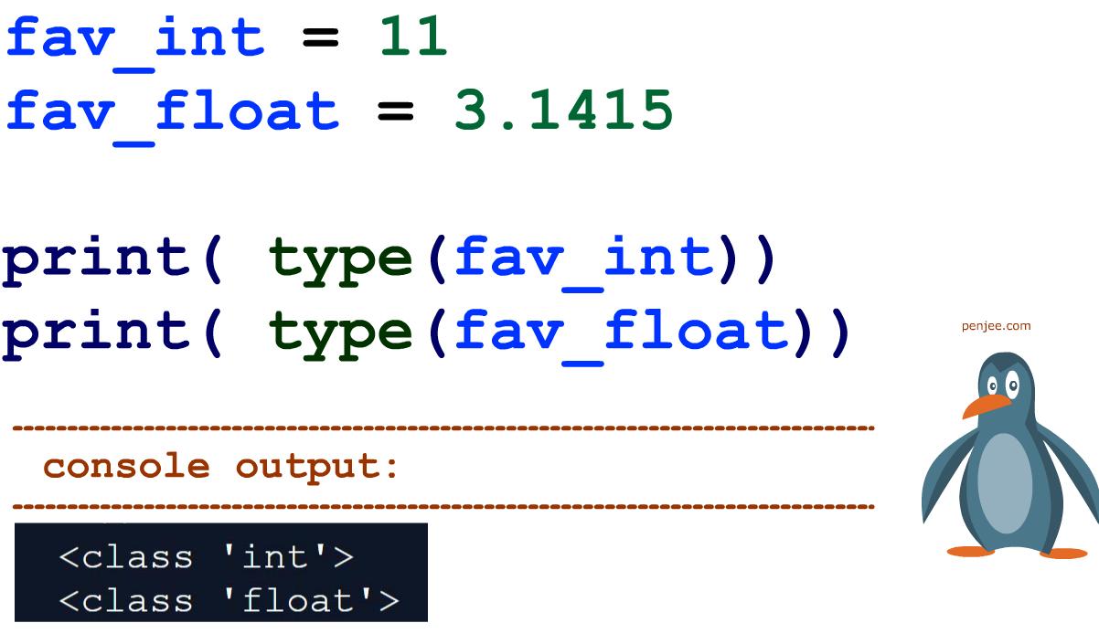 Integer vs Floating Point number in Python